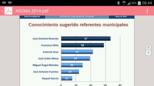Encuesta_politica_Arona2014,a